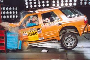 Crashtest Landwind