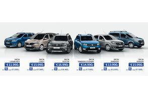 Dacia Autohaag Zeeuw