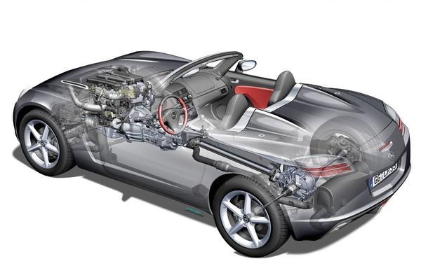 Doorzaag-zaterdag: Opel GT