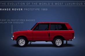De evolutie van de Range Rover