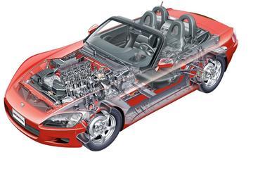 Doorkijk: Honda S2000