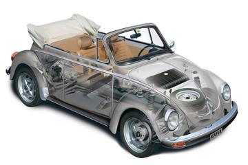 Doorzaag-zaterdag: Volkswagen 1303 Cabrio