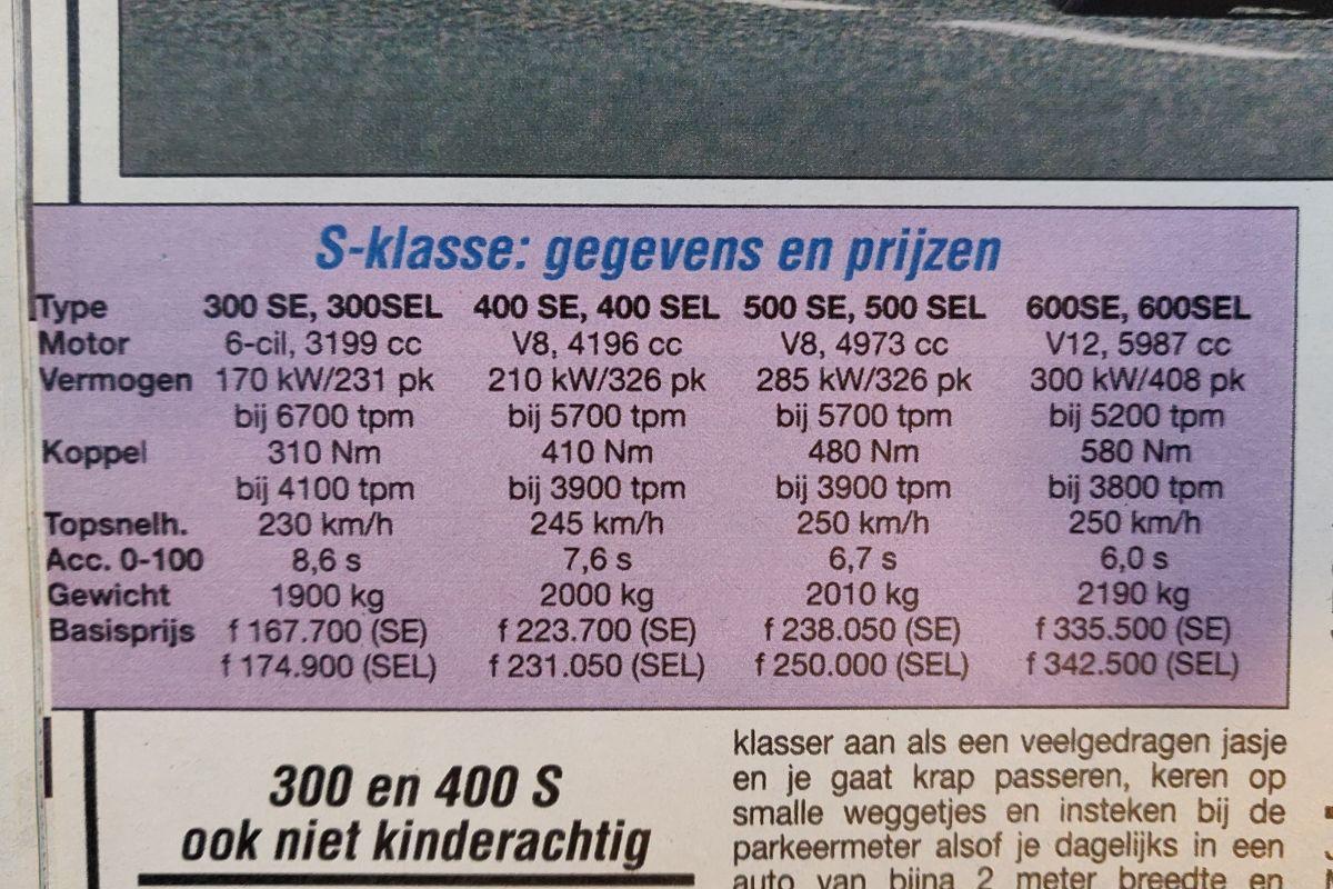Mercedes-Benz S-klasse W140 prijzen