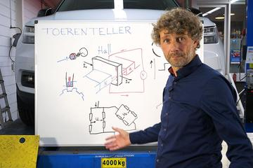 Toerenteller - Cornelis Schetst