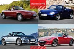 Supershowroom: Mazda MX-5