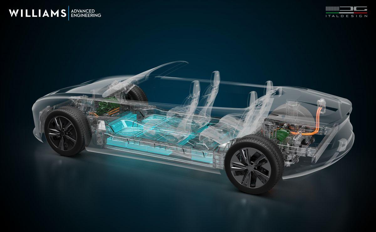 Williams Advanced Engineering en Italdesign