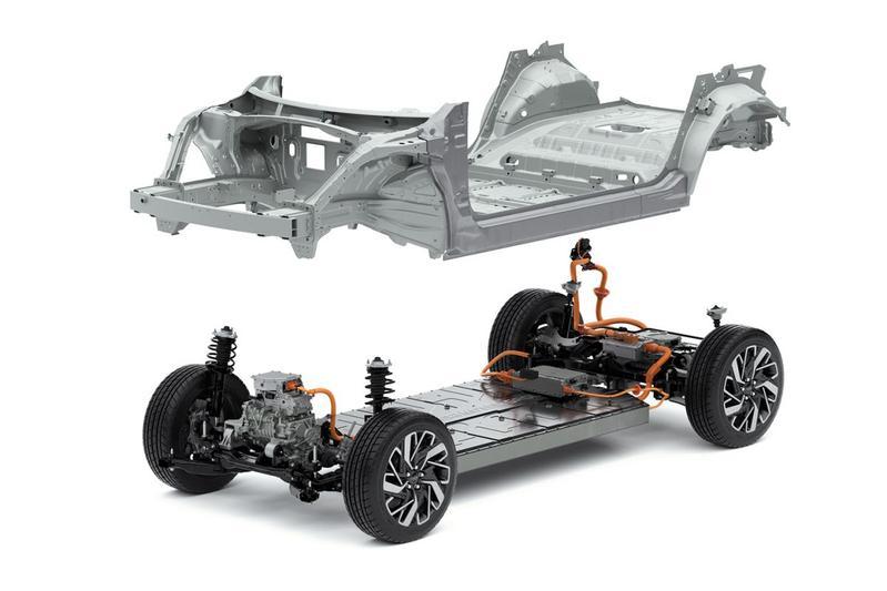 Hyundai-Kia e-GMP