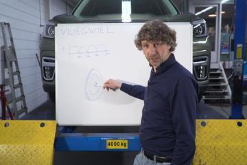 Vliegwiel - Cornelis schetst