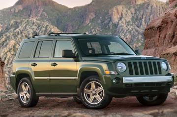 Jeep prijst Patriot