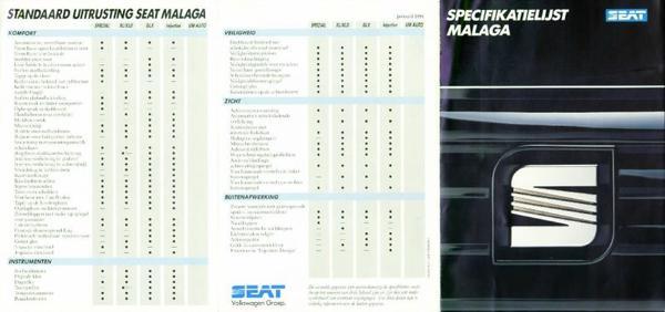 Seat Malaga Special,xl,xld,glx,injection