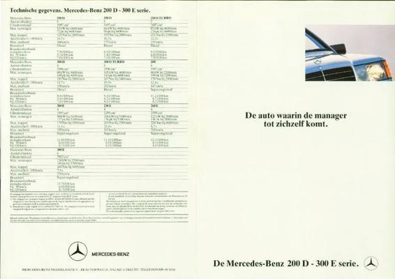 Mercedes-benz  200d,250d,250d Turbo,300d,300d Turb