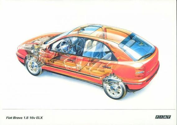 Fiat Bravo Elx