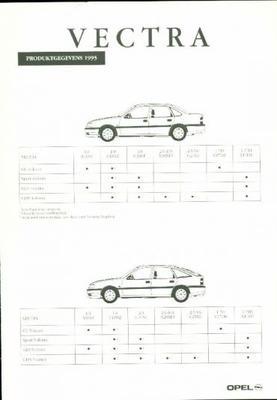 Opel Vectra Gl,sport,gls,cdx