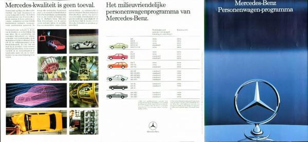 Mercedes-benz 200,240,300,230,250,280,500, D,e,td,