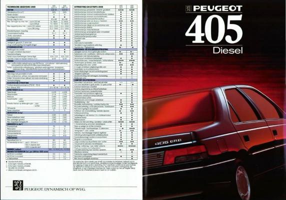 Peugeot Diesel Grd,gld,grd