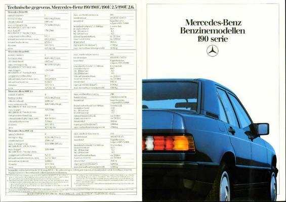 Mercedes-benz 190 E,e 2.3,e2.6