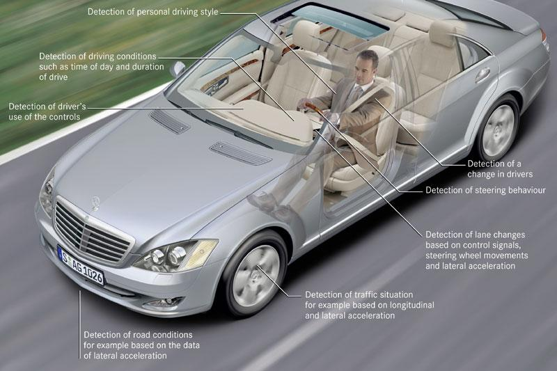Mercedes waakt over bestuurder
