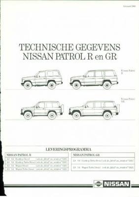 Nissan Patrol R, Patrol Gr, Wagon R, Wagon Gr Hard