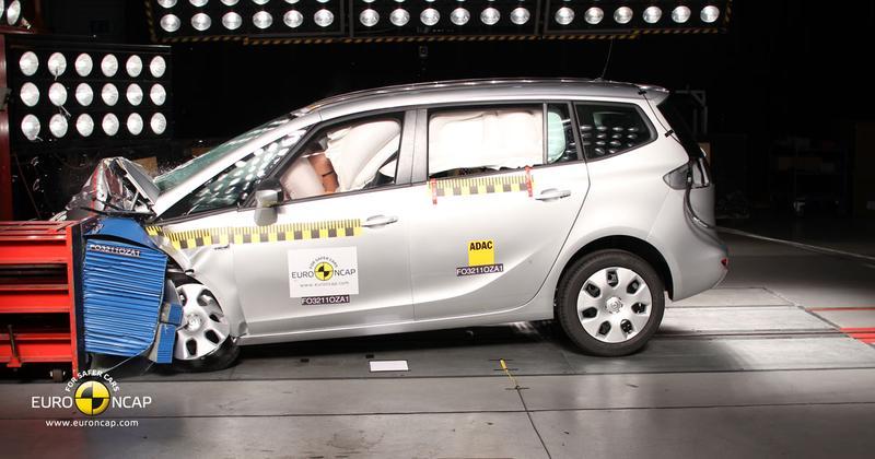Ford Ranger scoort 5 sterren bij EuroNCAP
