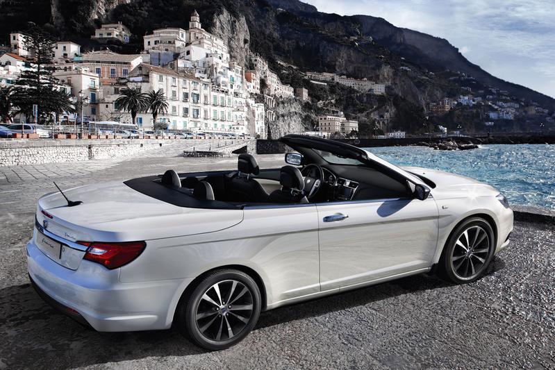 Lancia Flavia Cabrio geprijsd