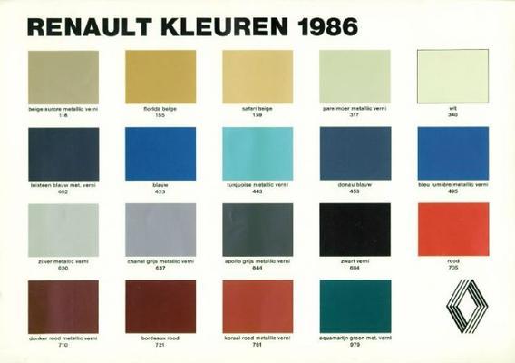 Renault kleuren 1986
