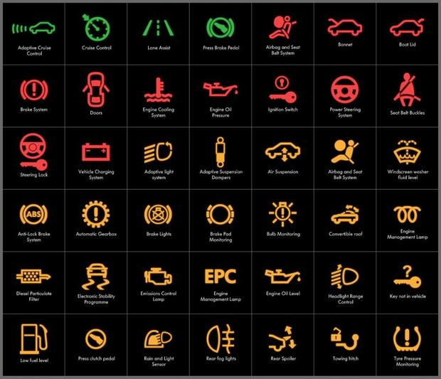 Citroen C1  plet besides Car Dashboard Warning Lights The  plete Guide also Images Of Small Modern Houses moreover 728eq Ra Nl furthermore 6189426. on citroen c1 dashboard warning lights