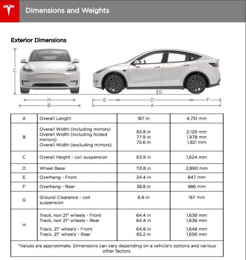 Tesla Model Y afmetingen