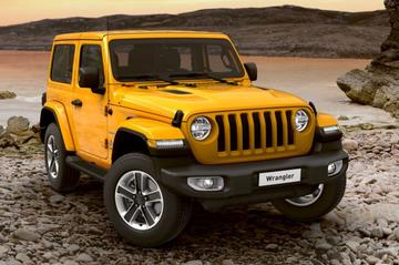 Back to Basics: Jeep Wrangler