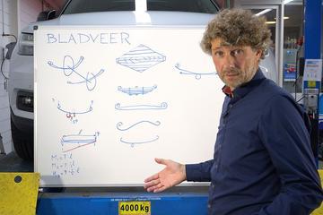 Bladveer – Cornelis schetst