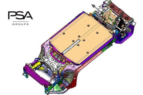 Groupe PSA eVMP-platform