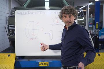 Bewegings(on)vrijheid van het wiel - Cornelis schetst