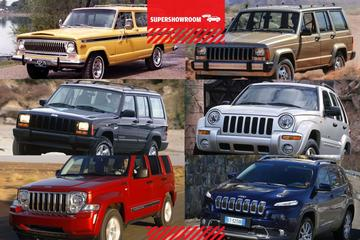 Supershowroom: Jeep Cherokee