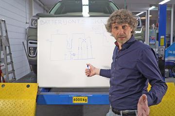 Batterijontsteking - Cornelis schetst