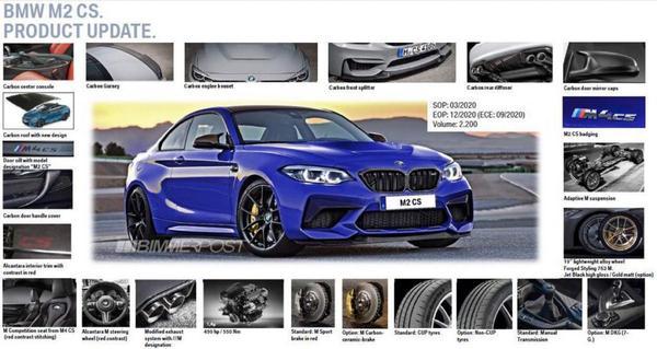 Nieuwe details BMW M2 CS gedeeld